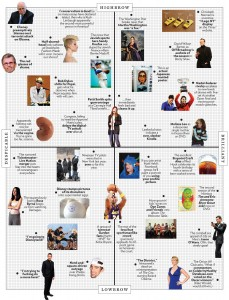 The Approval Matrix: Week of February 16, 2009